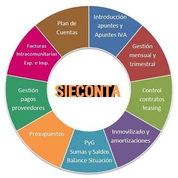 Software contabilidad SIECONTA